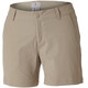 "Royal Robbins Alpine Road 5"" Bukser korte Damer beige"
